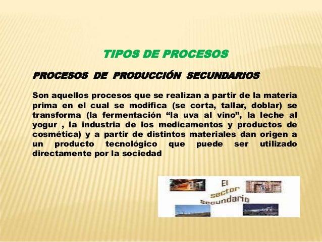 Procesos de produccion Proceso de produccion en un restaurante