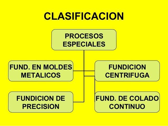 PROCESOS ESPECIALES DE FUNDICIÓN Slide 2