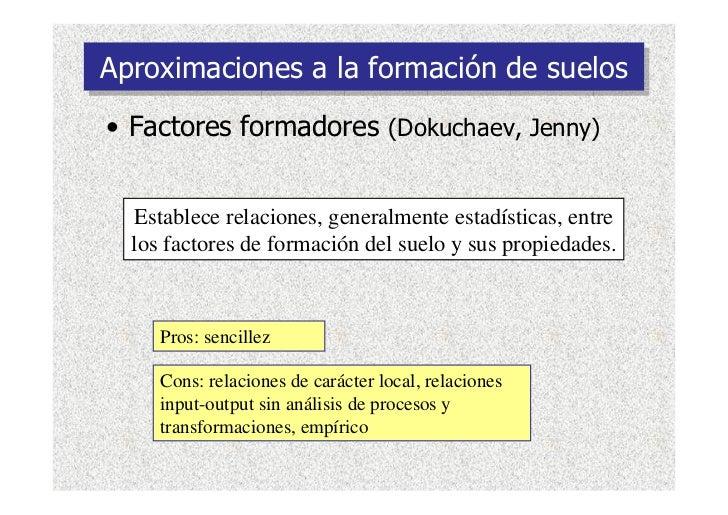 Procesos formadores for Proceso de formacion del suelo