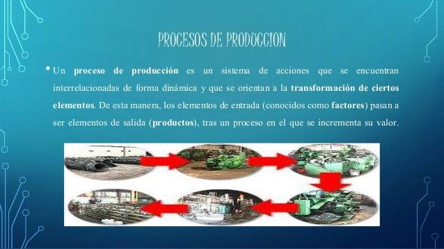 PROCESOS DE PRODUCCION  • Un proceso de producción es un sistema de acciones que se encuentran  interrelacionadas de forma...