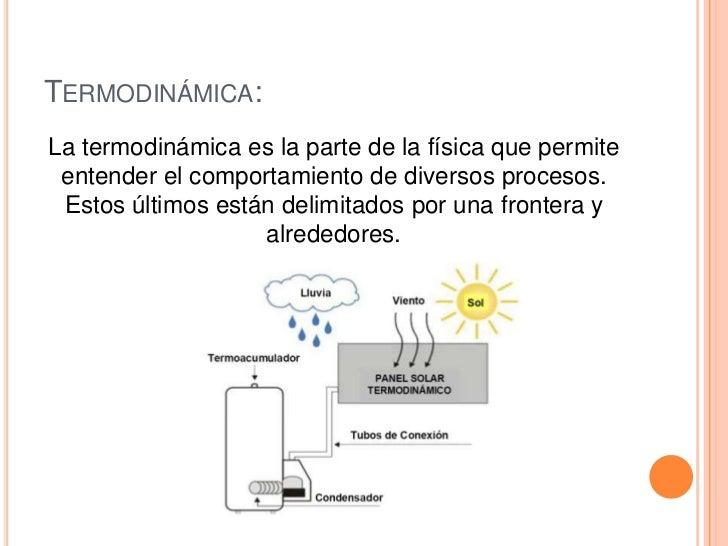 Procesos termodinamicos - Que es un emisor termico ...