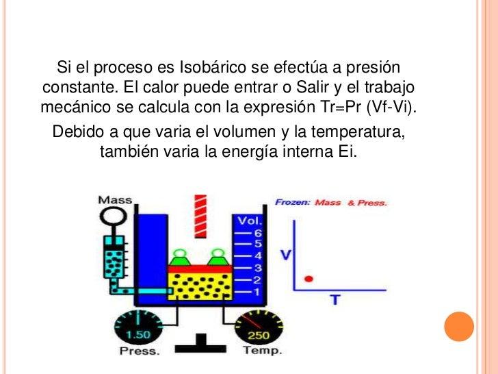 Si el proceso es Isocorico, no hay trabajo en ningúnsentido, Tr=0. Ello se debe a que no hay variación de volumen, lo cual...