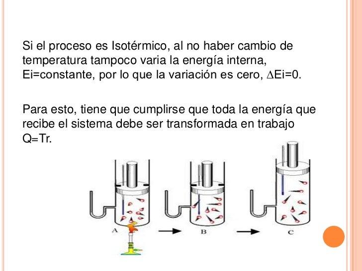 Si el proceso es Isobárico se efectúa a presiónconstante. El calor puede entrar o Salir y el trabajomecánico se calcula co...