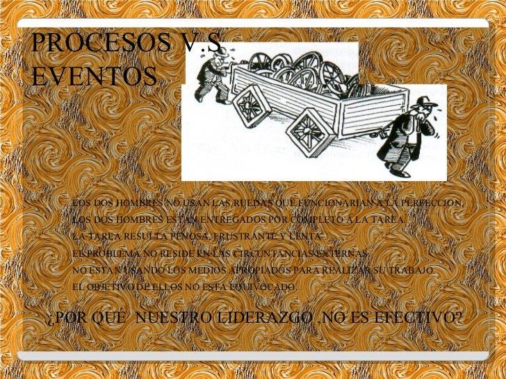 PROCESOS V.S EVENTOS  LOS DOS HOMBRES NO USAN LAS RUEDAS QUE FUNCIONARIAN A LA PERFECCION.  LOS DOS HOMBRES ESTAN ENTREGAD...