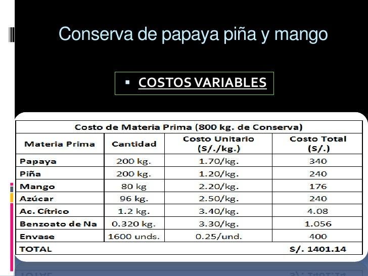 Proceso y estructura de costo de producci n for Costo de cocina industrial