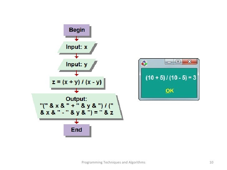 prg 211 algorithms logic for computer Prg 211 algorithms and logic for computer programming 3 3 web 240 web design fundamentals 3 3 pos 355 introduction to operating systems 3 0 eng.