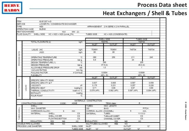 tema code for heat exchanger pdf