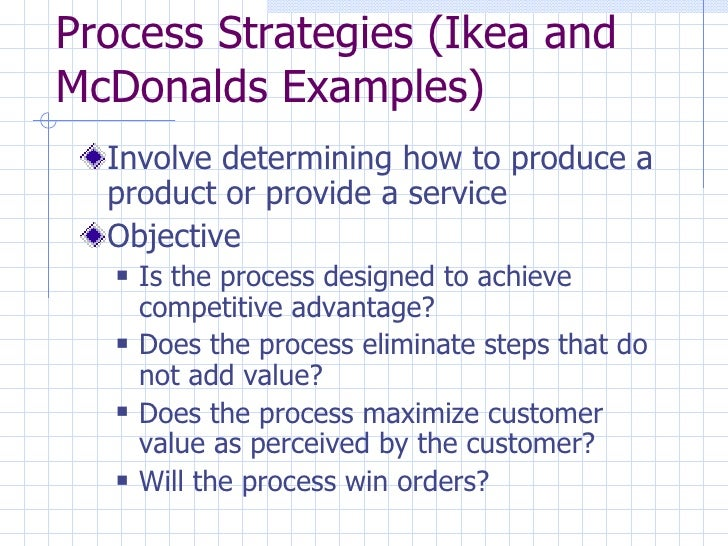 capacity planning of ikea Ikea operations management essay sample operations management is how organizations produce goods and services (slack et all, 2010) organizations must be able to align their processes to fulfill customer requirements and ensure they are satisfied, which leads to careful planning and if successful to a competitive lead.