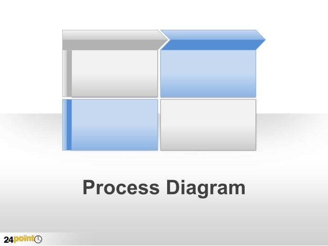 Process Diagram  Insert your own text  Insert your own text  Text   Insert your own text   Insert your own text  Inse...