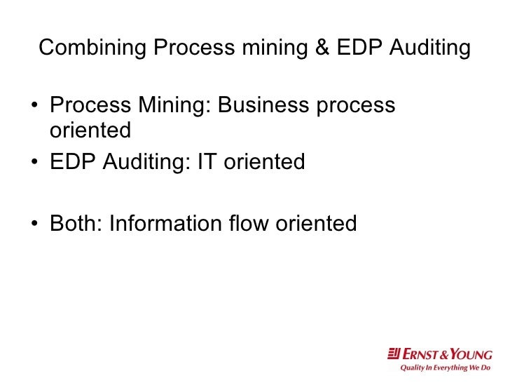 Explain the Audit Procedures in an Electronic Data Processing Audit
