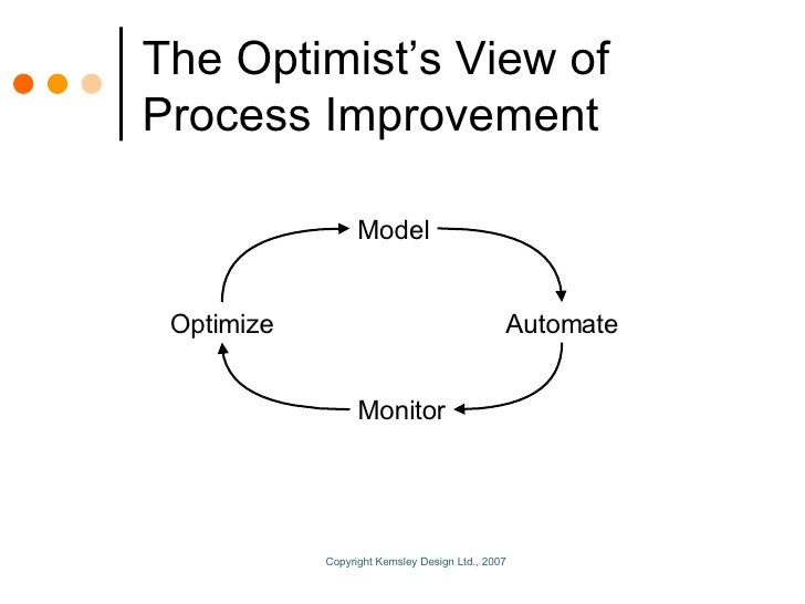 The Optimist's View of Process Improvement Model Automate Monitor Optimize