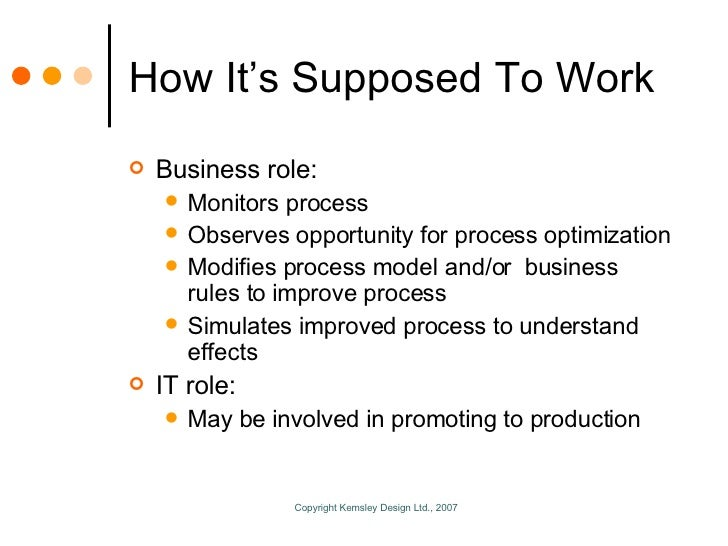 How It's Supposed To Work <ul><li>Business role: </li></ul><ul><ul><li>Monitors process </li></ul></ul><ul><ul><li>Observe...