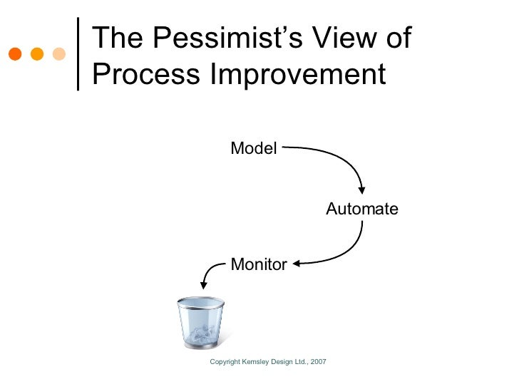 The Pessimist's View of Process Improvement Model Automate Monitor