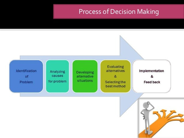 decision making with a strategic Have you ever worked with someone who is really good at making decisions in confusion, who usually makes a decision and seems to unlock clarity for the group do you.