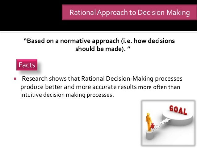 Apple decision making and strategic choices