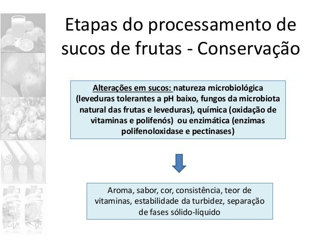 Etapas do processamento de sucos de frutas - Conservação Alterações em sucos: natureza microbiológica (leveduras tolerante...