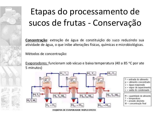 Etapas do processamento de sucos de frutas - Conservação Concentração: extração de água de constituição do suco reduzindo ...