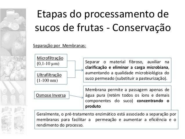 Etapas do processamento de sucos de frutas - Conservação Separação por Membranas: Microfiltração (0,1-10 µm) Separar o mat...