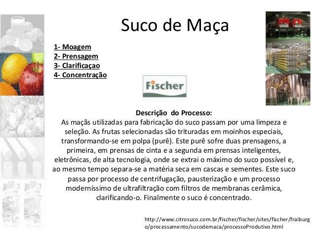 Suco de Uva - Fluxograma de produção