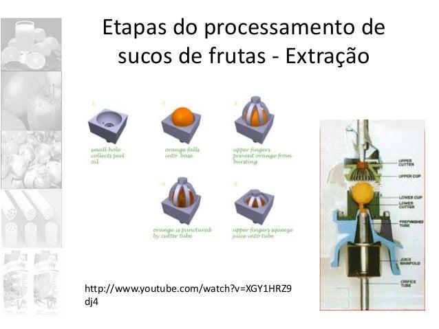 Etapas do processamento de sucos de frutas - Extração http://www.youtube.com/watch?v=XGY1HRZ9 dj4