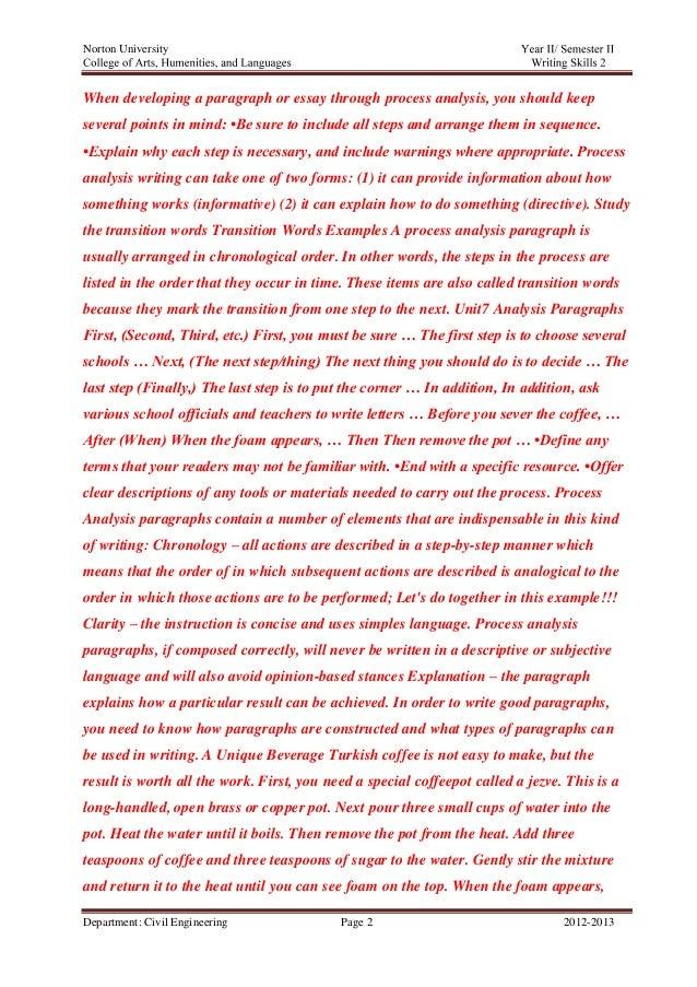 euthanasia persuasive essay against aqa gcse mathematics linear process analysis essay on how to choose a major