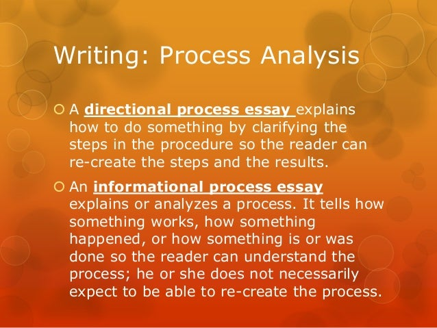 process analysis essay intro Determine the purpose and structure of the process analysis essay  your thesis  statement should come at the end of your introduction, and it should state the.