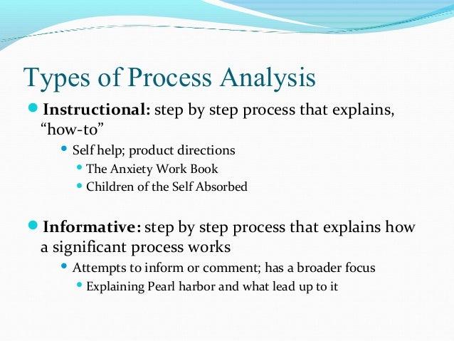 camus peste resume scholarly article thesis statement custom rhetorical analysis essay editing site uk directive