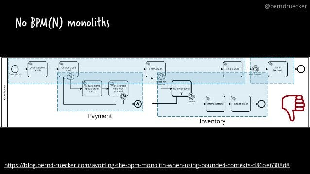 Order Checkout Payment Inventory Shipment @berndruecker The workflow is domain logic as part of the service @berndruecker