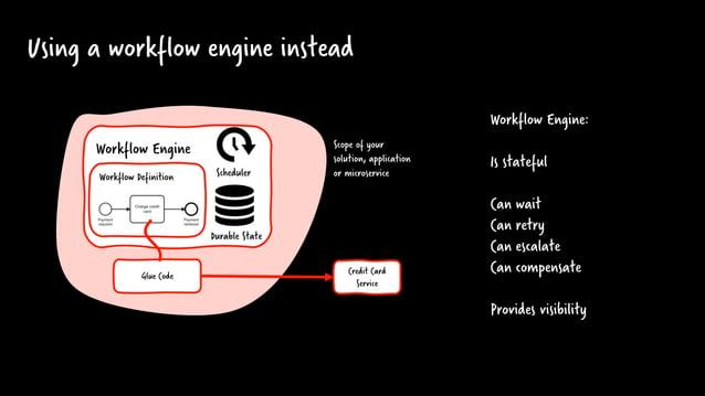 8 Using a workflow engine instead Workflow Engine Scheduler Durable State Glue Code Credit Card Service REST Workflow Defi...