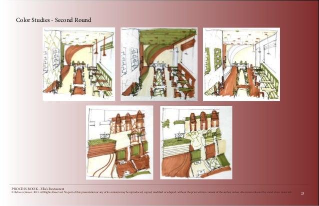 Restaurant renovation design process book