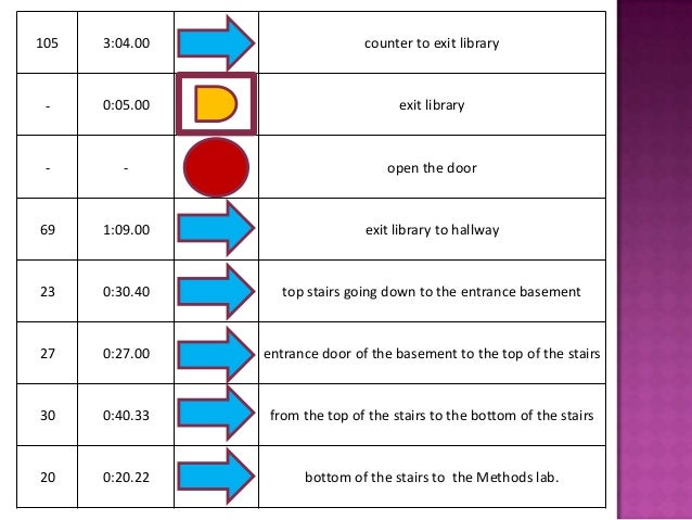 Process chart and flow diagram 5 ccuart Images