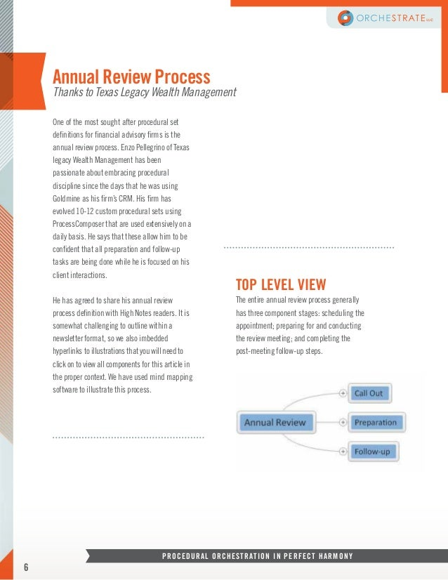 6. Annual Review ...