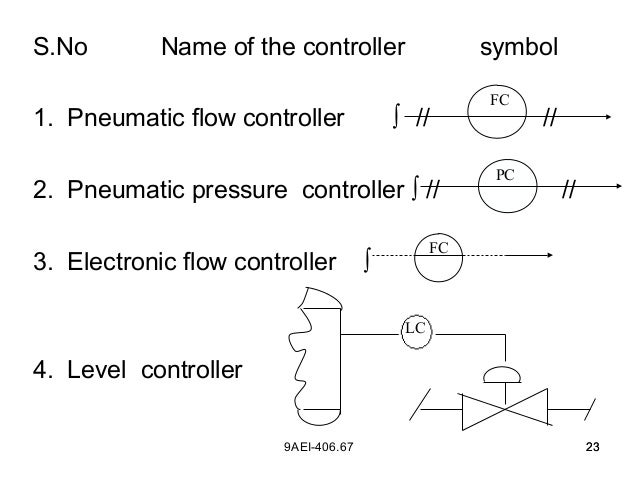 Process Control 5 Chapter