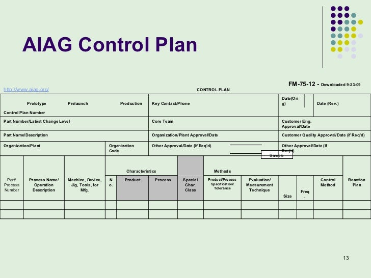 Control Plan Aiag Control Plan Process Control Power Point Six