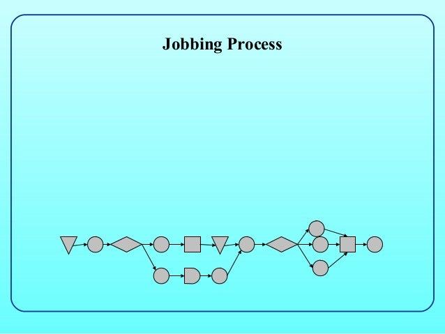 Jobbing Process