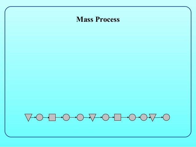 Mass Process
