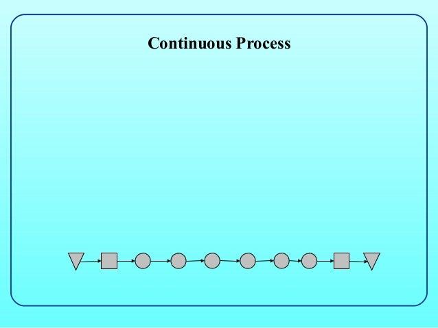 Continuous Process