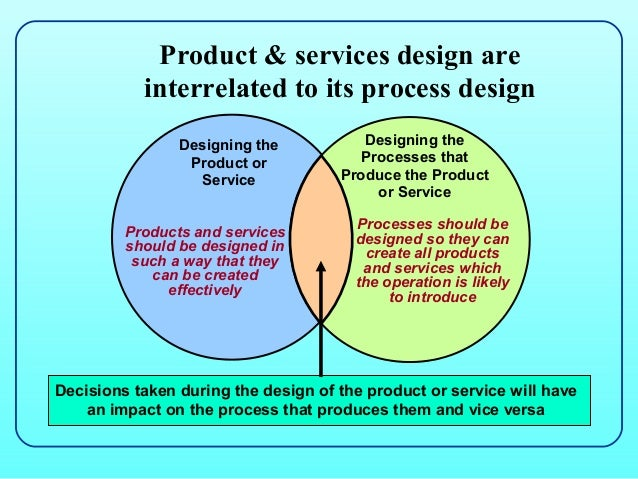 Process design for Product and service design
