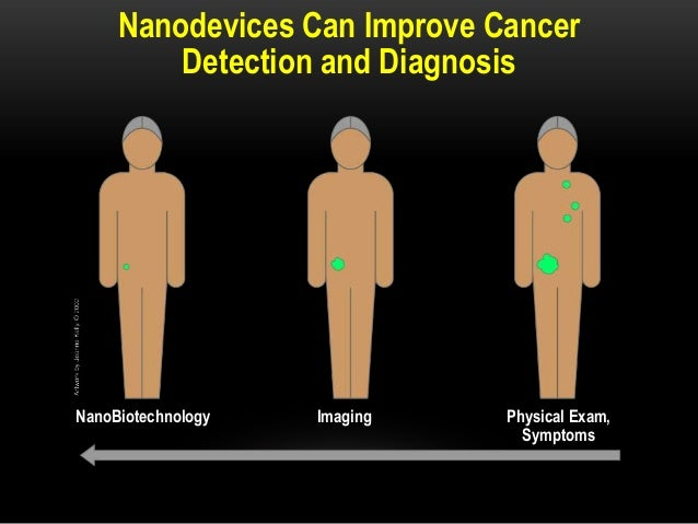 Process Design Cancer Treatment Using Nanoparticles Ppt