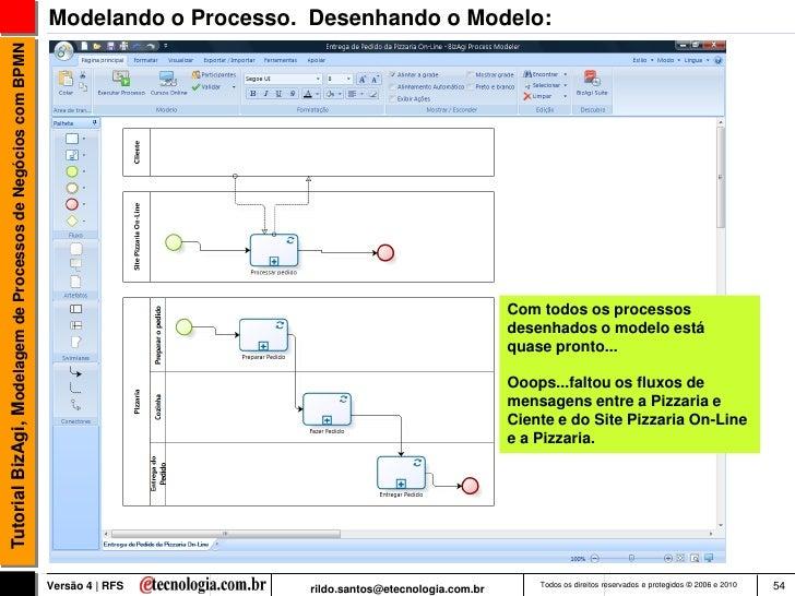 desenho de processos software