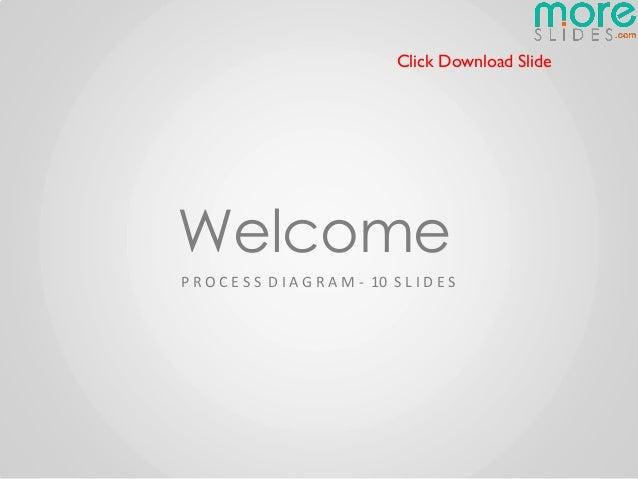 Click Download SlideWelcomeP R O C E S S D I A G R A M - 10 S L I D E S