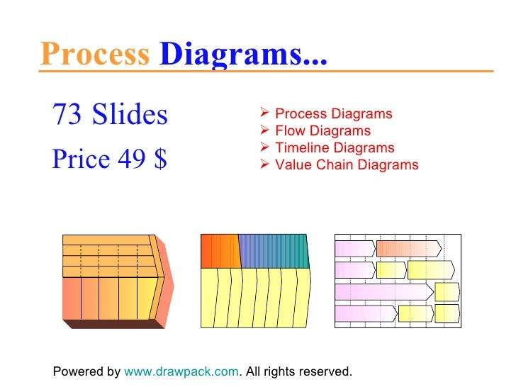 Process  Diagrams... 73 Slides Price 49 $ Powered by  www.drawpack.com . All rights reserved. <ul><li>Process Diagrams </l...