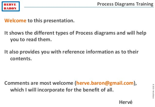 HERVE BARON ©2013–HervéBaron Welcome to this presentation. It shows the different types of Process diagrams and will help ...