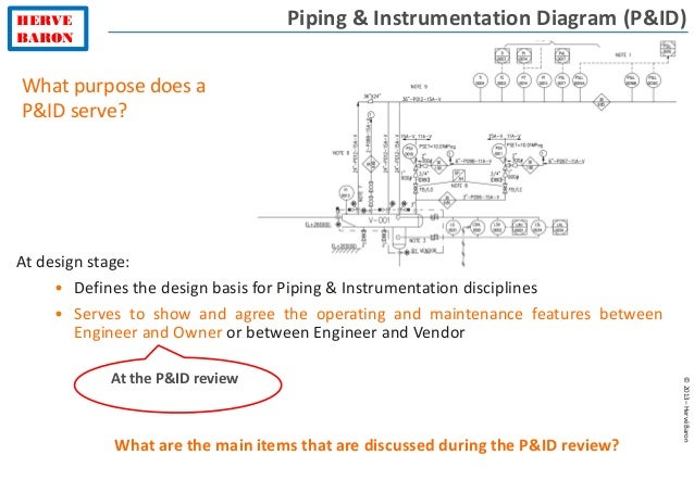Piping And Instrumentation Diagram Nomenclature Wiring Diagram Manual