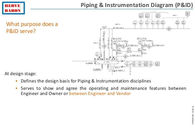 process diagrams piping and instrumentation diagram lecture piping and instrumentation diagram nomenclature