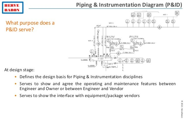 process diagrams piping and instrumentation diagram nomenclature piping and instrumentation diagram letters