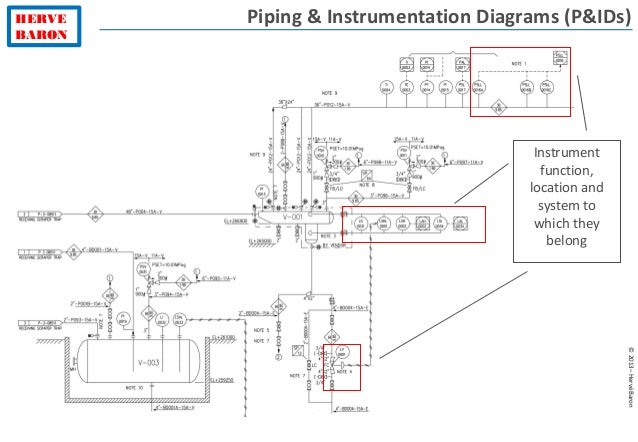 Piping Diagram | Piping And Instrumentation Diagram Jobs Wiring Diagram