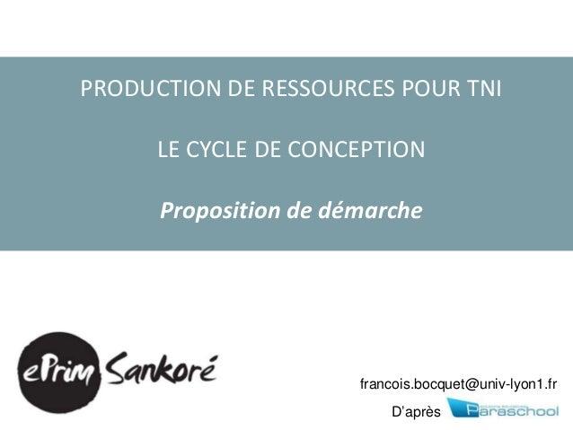 PRODUCTION DE RESSOURCES POUR TNILE CYCLE DE CONCEPTIONProposition de démarcheD'aprèsfrancois.bocquet@univ-lyon1.fr