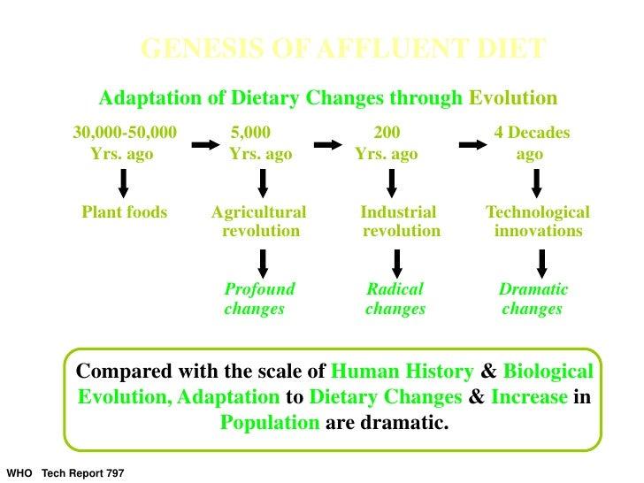 GENESIS OF AFFLUENT DIET               Adaptation of Dietary Changes through Evolution           30,000-50,000     5,000  ...