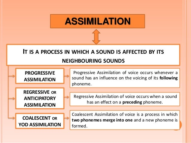 phonetics assimilation of voice The present acoustic-phonetic study explores whether voicing and devoicing  voice assimilation of stop  annual report of the institute of phonetics, university.